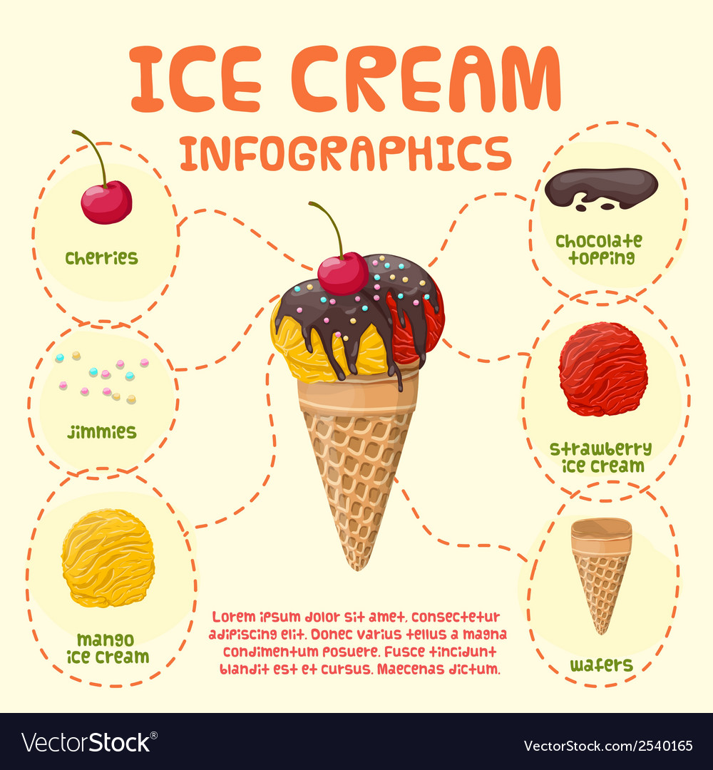 Ice-cream infographics vector | Price: 1 Credit (USD $1)