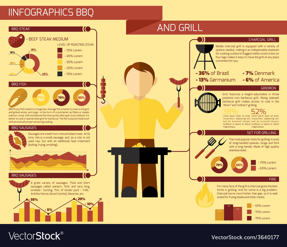 Bbq grill infographics vector | Price: 1 Credit (USD $1)