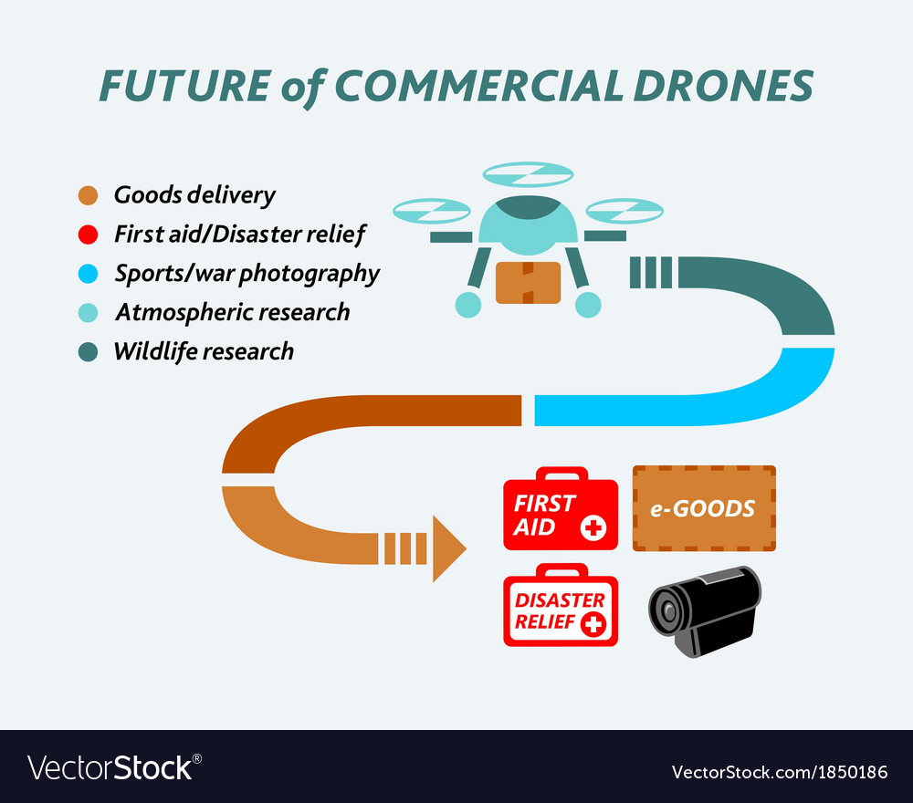 Future of commercial drones vector | Price: 1 Credit (USD $1)