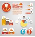 Bakery infographics set vector