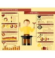 Bbq grill infographics vector