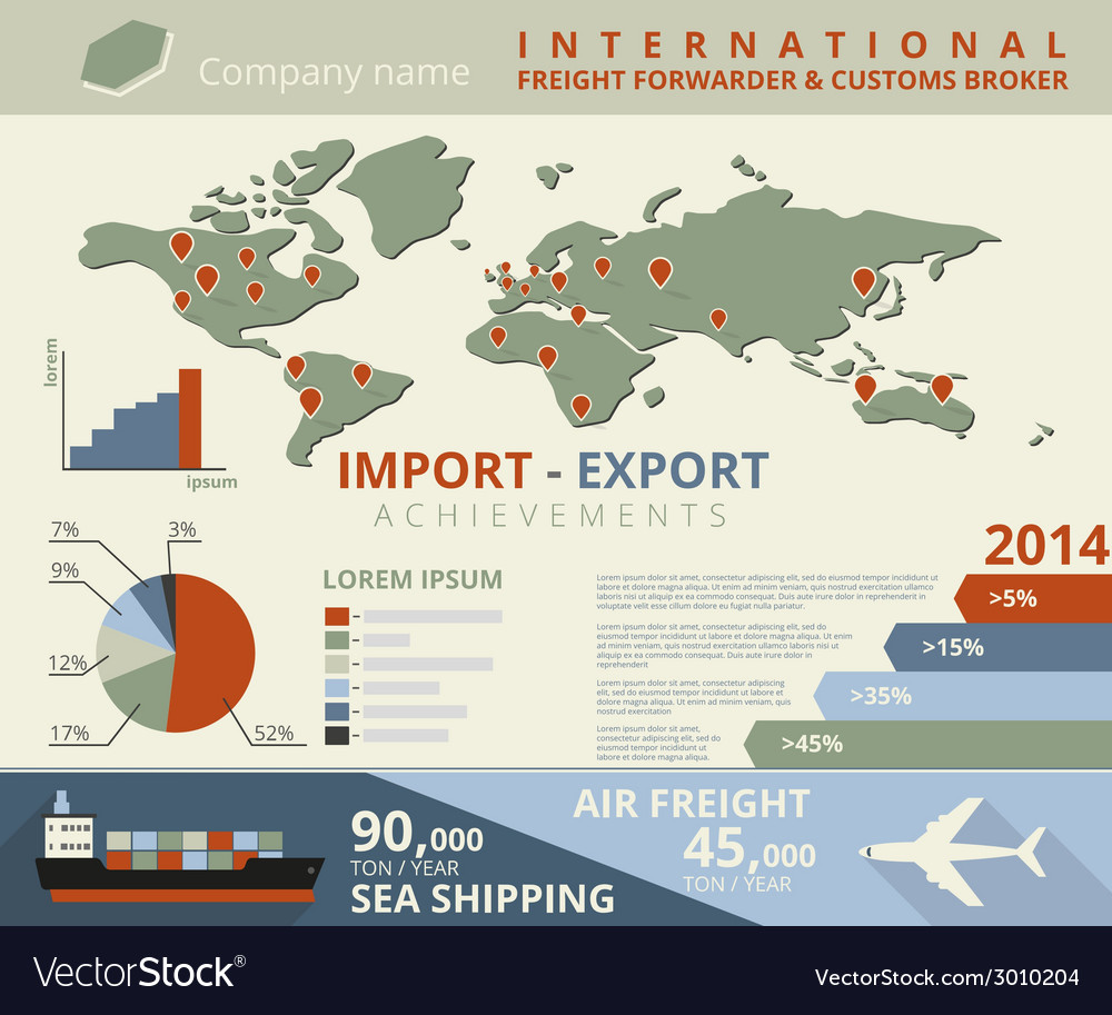 Infographic of import and export vector | Price: 1 Credit (USD $1)