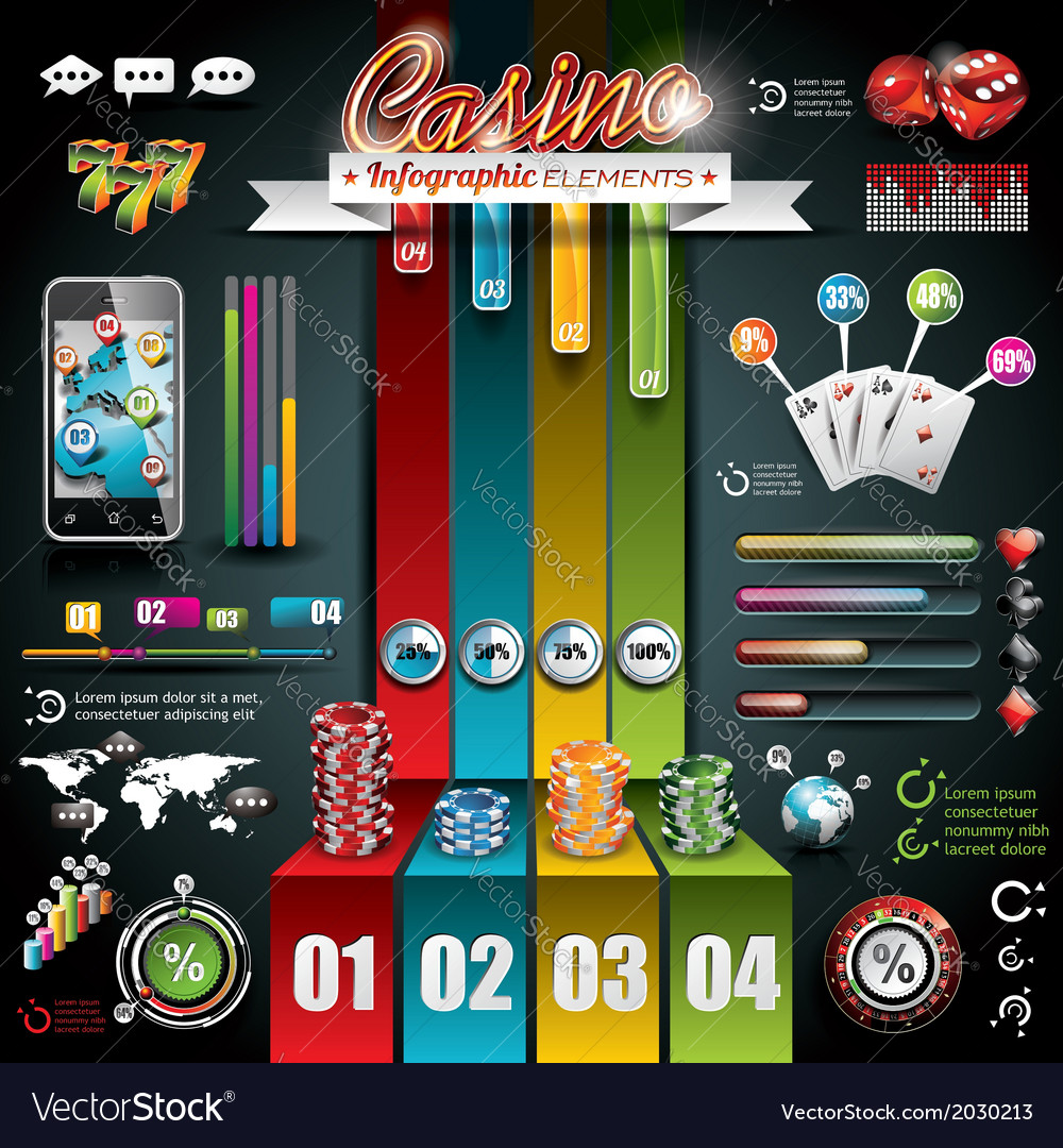 Casino infographic set with world map vector | Price: 3 Credit (USD $3)