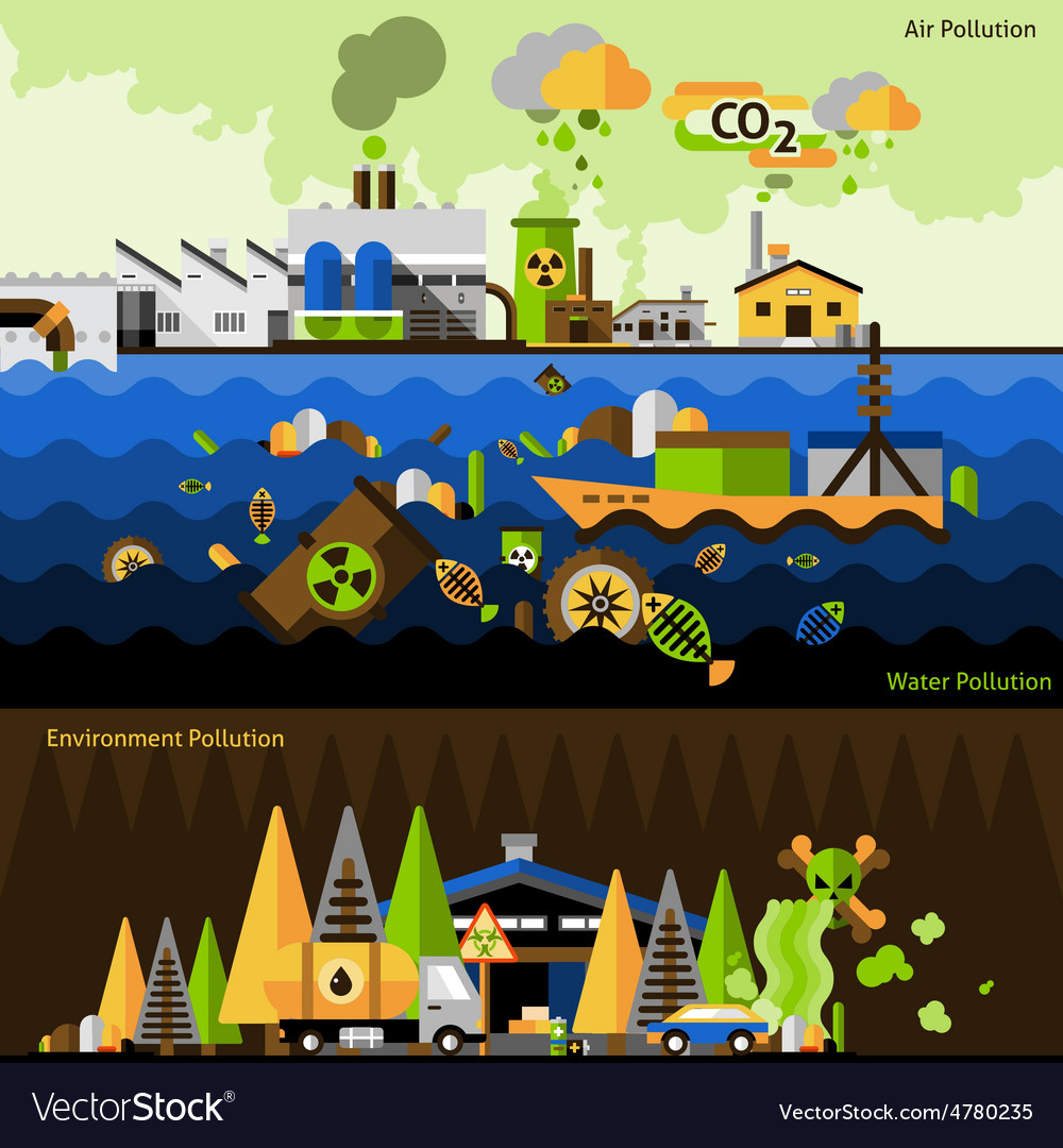 Pollution banners set vector | Price: 3 Credit (USD $3)
