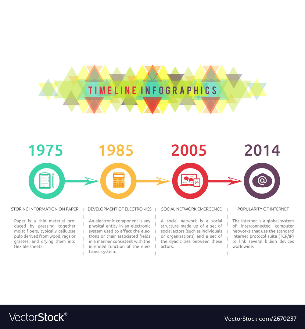 Timeline infographic of data transmission on years vector | Price: 1 Credit (USD $1)