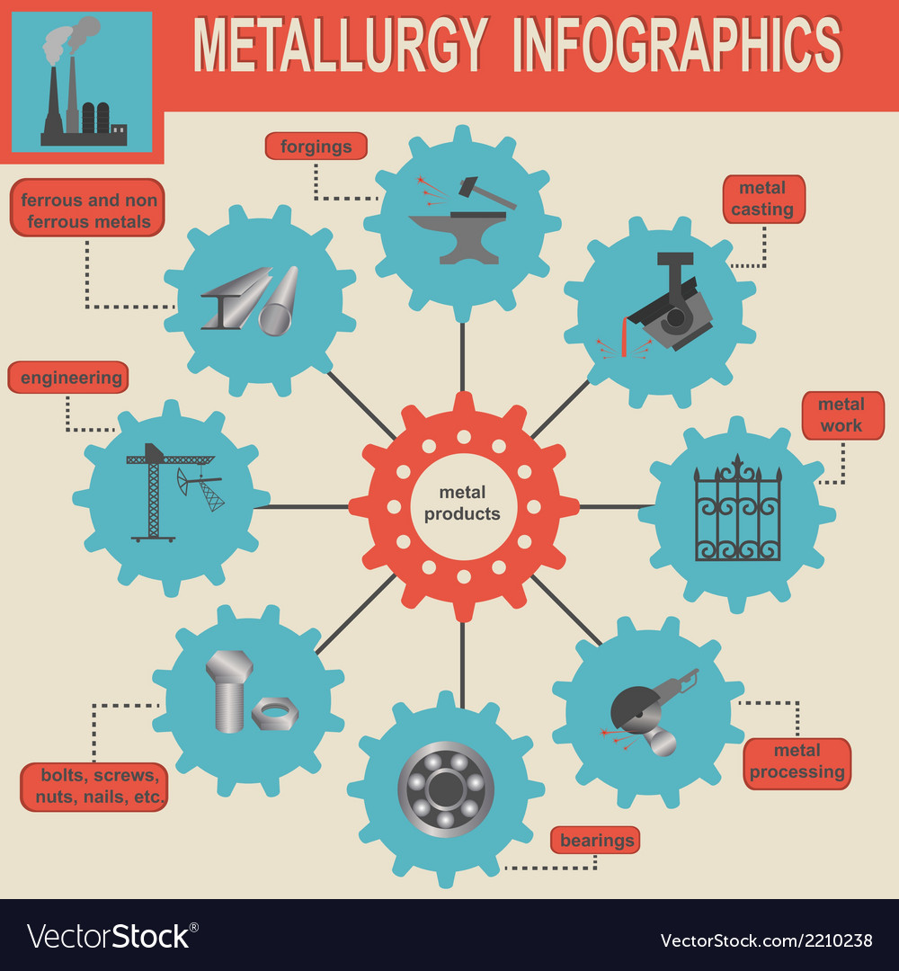 Metallurgical industry info graphics vector | Price: 1 Credit (USD $1)