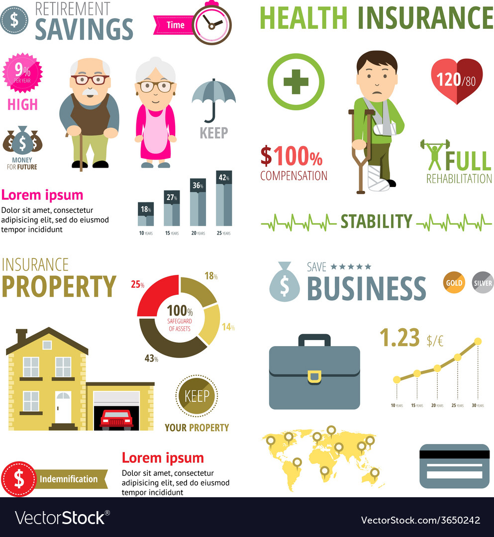 Insurance infographic vector | Price: 1 Credit (USD $1)