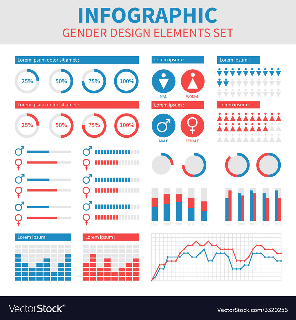 Gender infographic design male and female vector | Price: 1 Credit (USD $1)