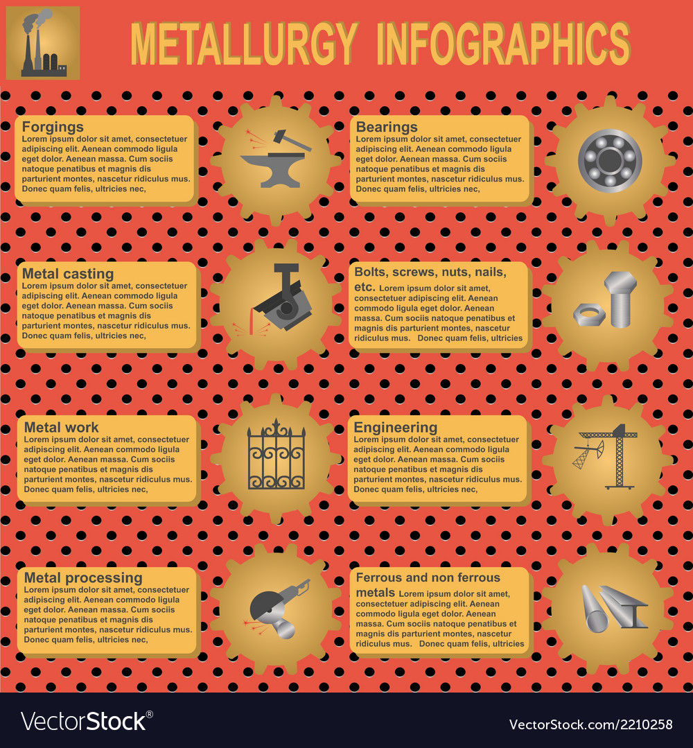 Metallurgy infographics vector | Price: 1 Credit (USD $1)