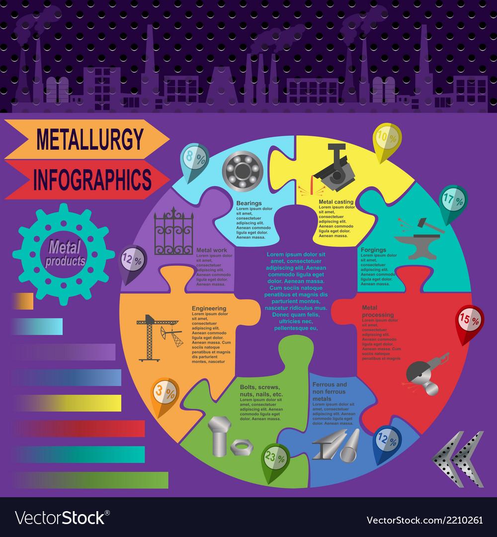 Metallurgy infographics vector   Price: 1 Credit (USD $1)