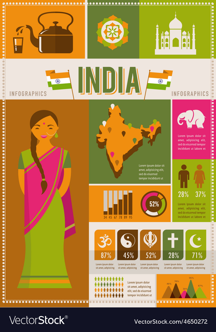 India infographics and elements vector | Price: 1 Credit (USD $1)