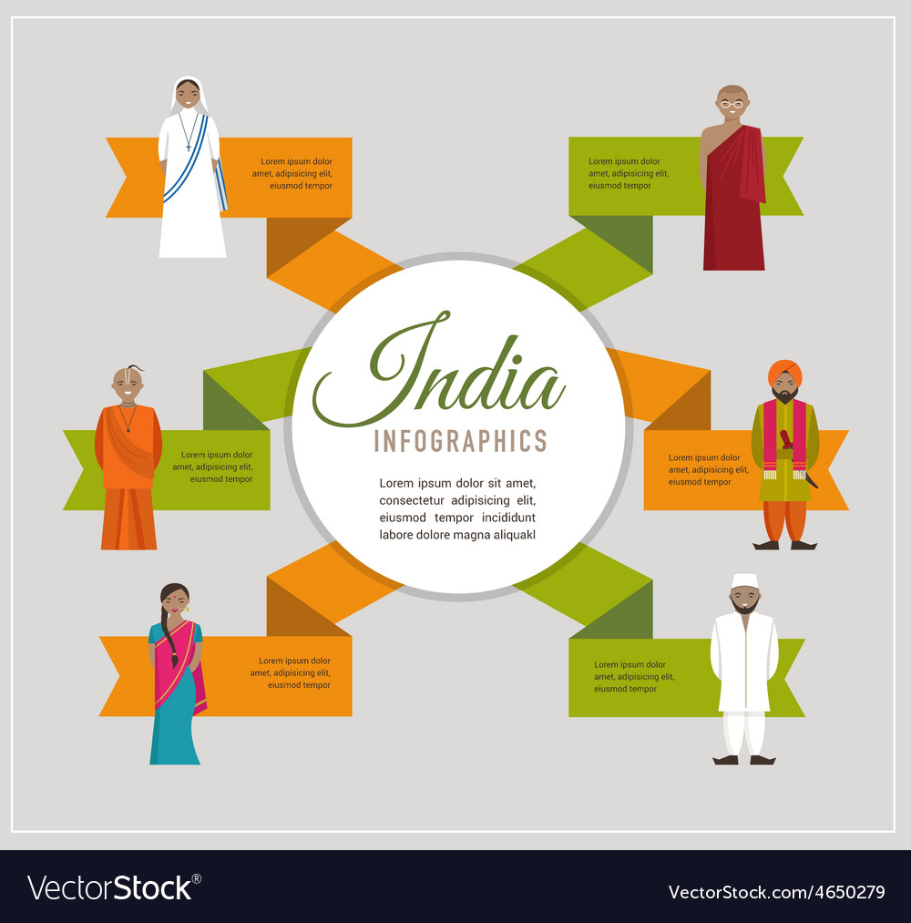 India infographics - different indian religious vector | Price: 1 Credit (USD $1)