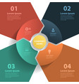 Layout template design vector