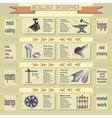 Metallurgy infographics vector