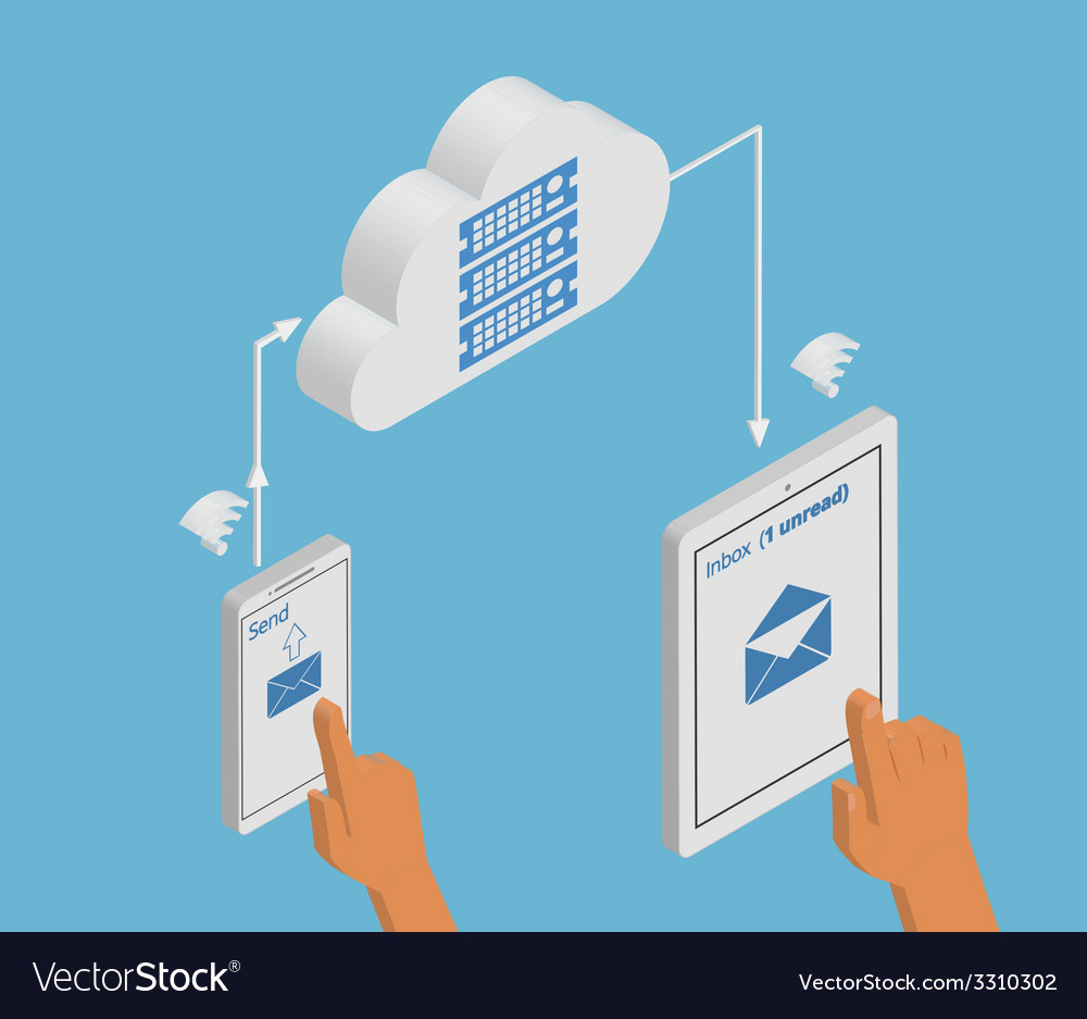 Email synchronization of smartphone and tablet pc vector