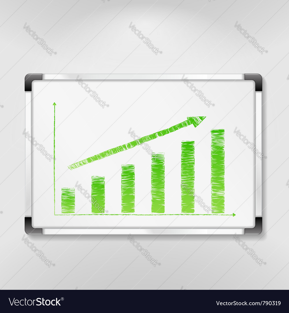Whiteboard with bar graph vector | Price: 1 Credit (USD $1)