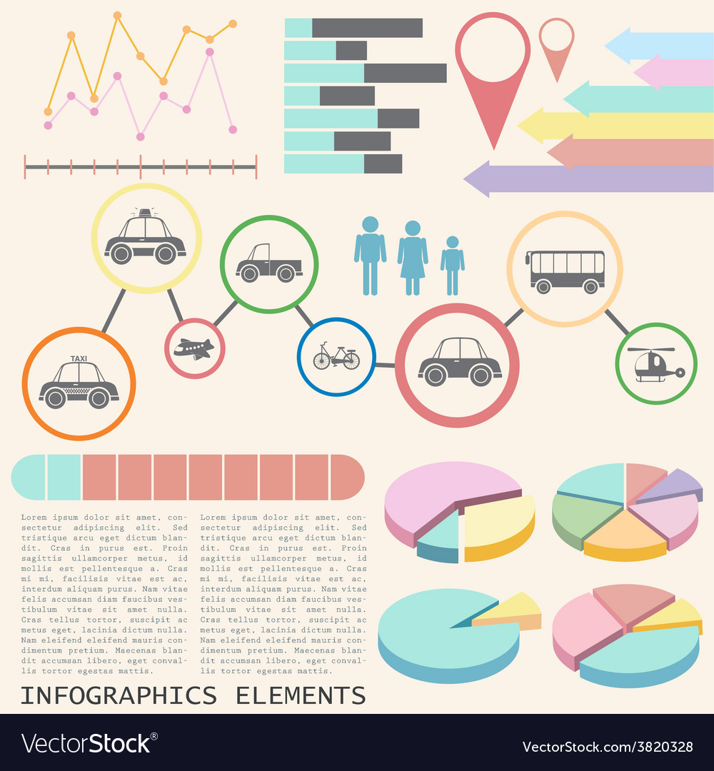A chart showing the different transportations vector | Price: 1 Credit (USD $1)
