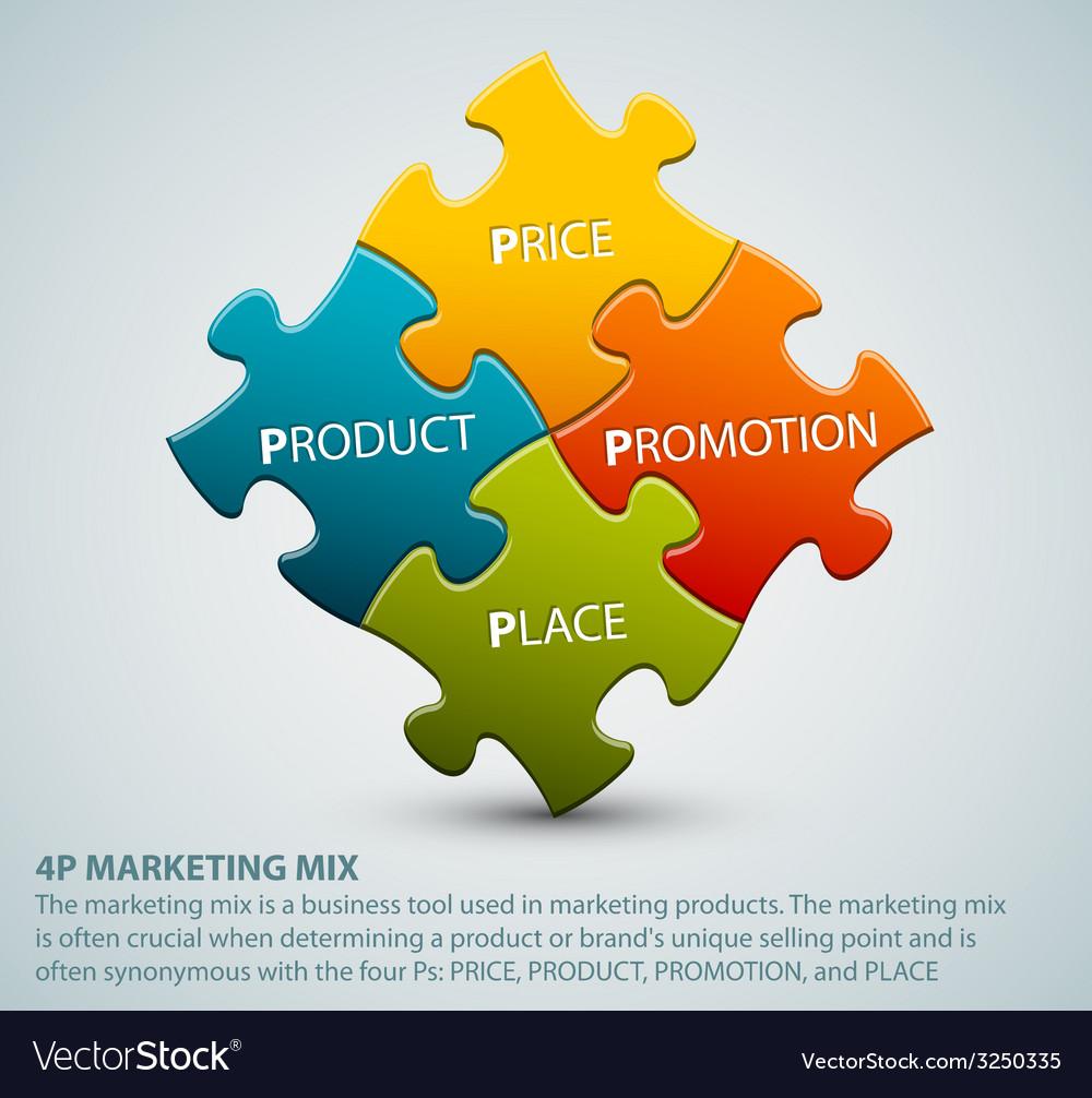 4p marketing mix model vector   Price: 1 Credit (USD $1)