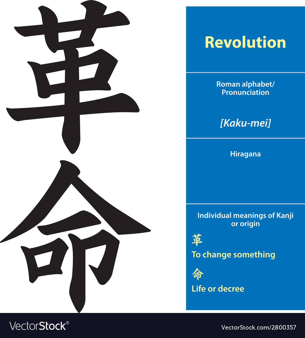 Kanji calligraphy revolution vector | Price: 1 Credit (USD $1)