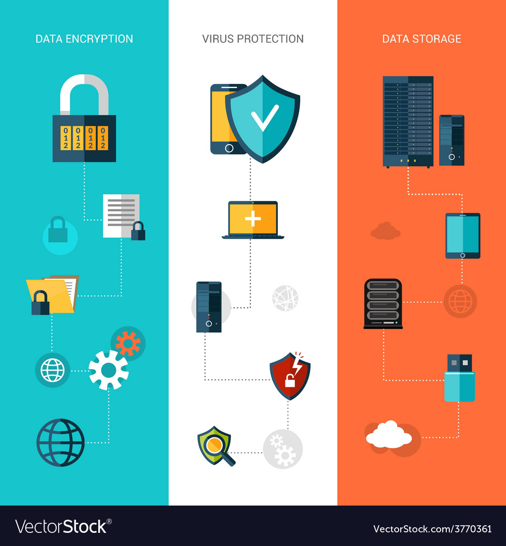 Data protection banners vertical vector | Price: 1 Credit (USD $1)