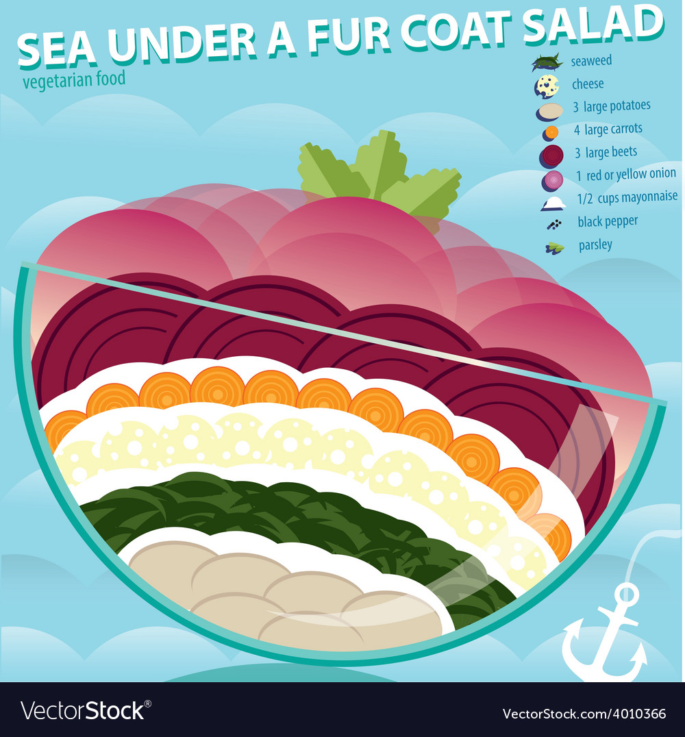 Sea under a fur coat vector | Price: 1 Credit (USD $1)