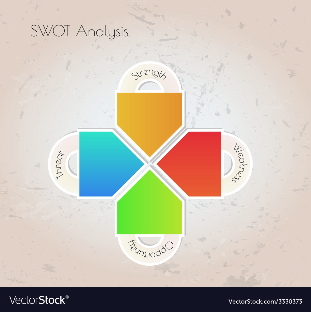 Swot analysis vector | Price: 1 Credit (USD $1)