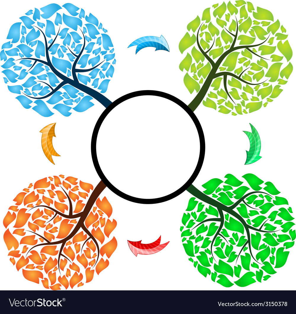 Seasons tree with arrows vector | Price: 1 Credit (USD $1)