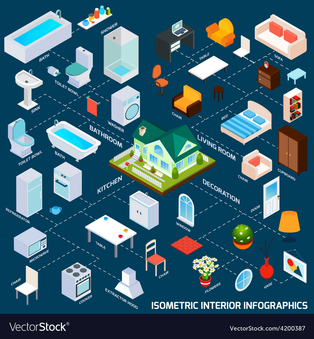 Isometric interior infographics vector | Price: 1 Credit (USD $1)