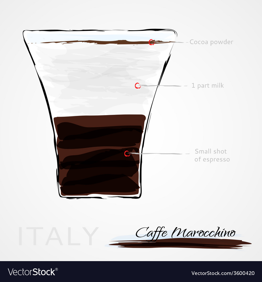 Coffee cafe marocchino vector | Price: 1 Credit (USD $1)