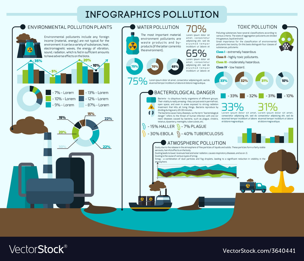 Pollution infographics set vector | Price: 1 Credit (USD $1)