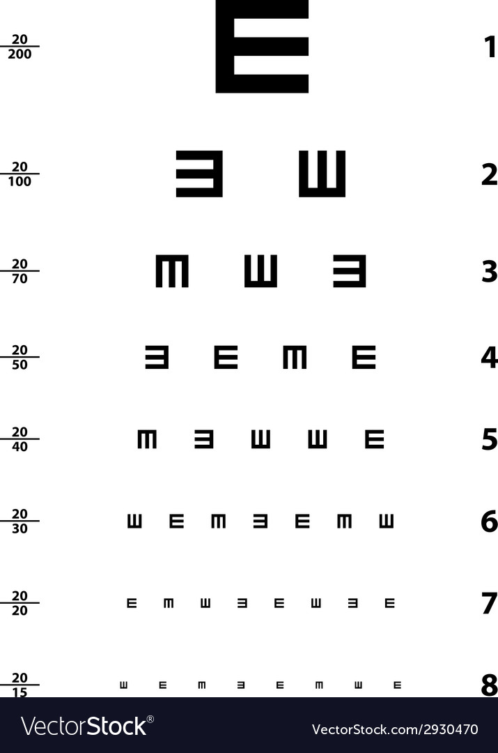 Snellen eye test chart vector