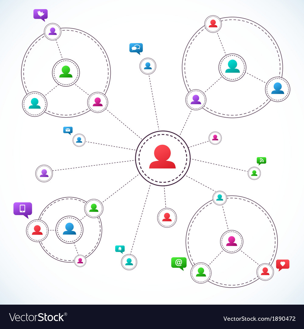 Social media circles network vector | Price: 1 Credit (USD $1)