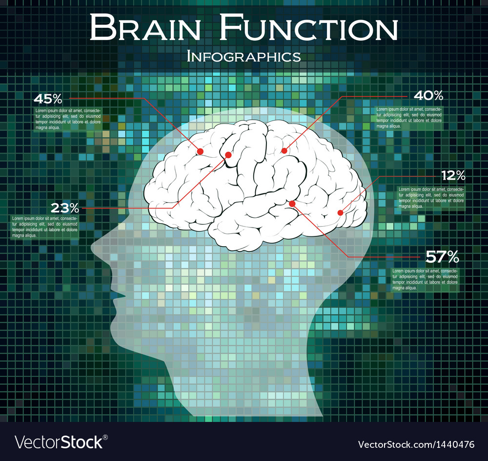 Human brain function on technology background vector | Price: 1 Credit (USD $1)