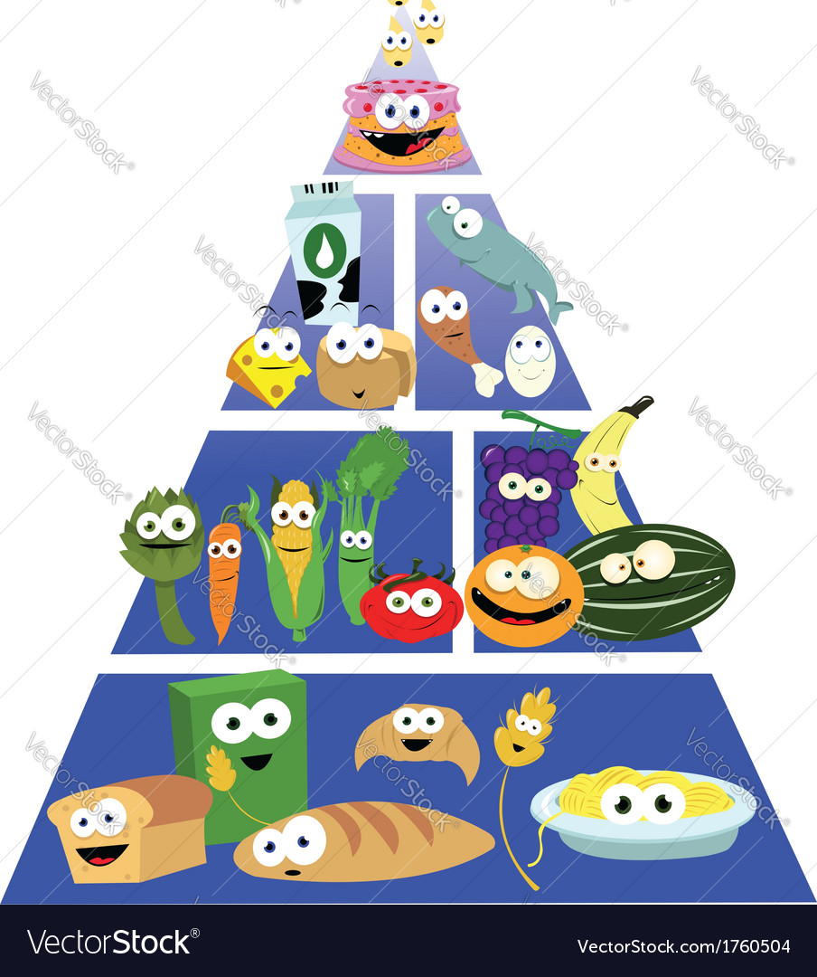 Funny food pyramid vector | Price: 1 Credit (USD $1)