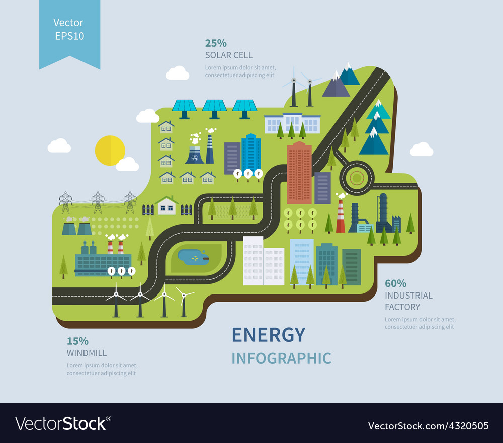 Flat green energy ecology eco clean planet vector | Price: 1 Credit (USD $1)