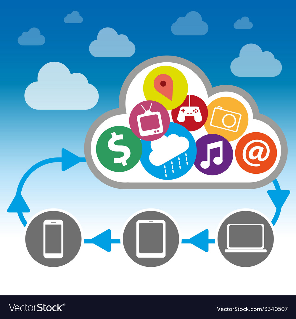 Technology devices on cloud storage vector | Price: 1 Credit (USD $1)