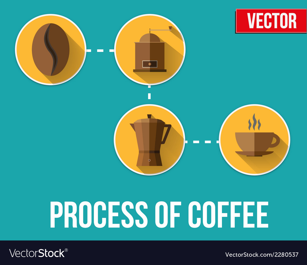 Coffee making - process in flat design vector | Price: 1 Credit (USD $1)
