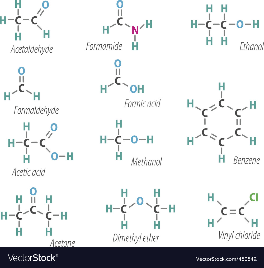 Chemistry formulas vector | Price: 1 Credit (USD $1)