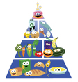 Funny food pyramid vector