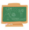 Cycle water in nature environment drawn with chalk vector
