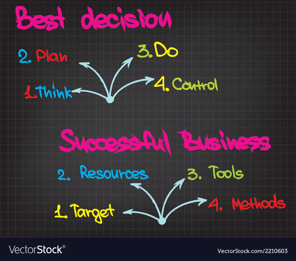 Best decision successful business vector | Price: 1 Credit (USD $1)