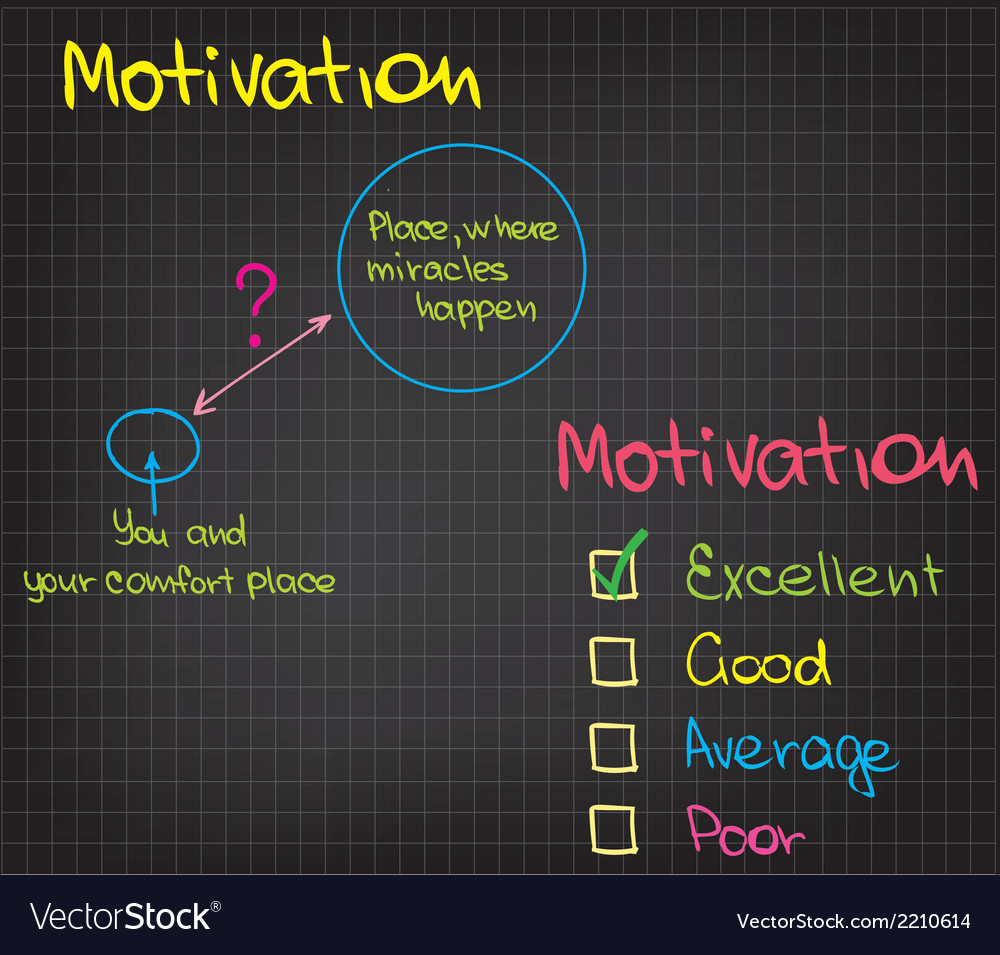 Motivation vector | Price: 1 Credit (USD $1)