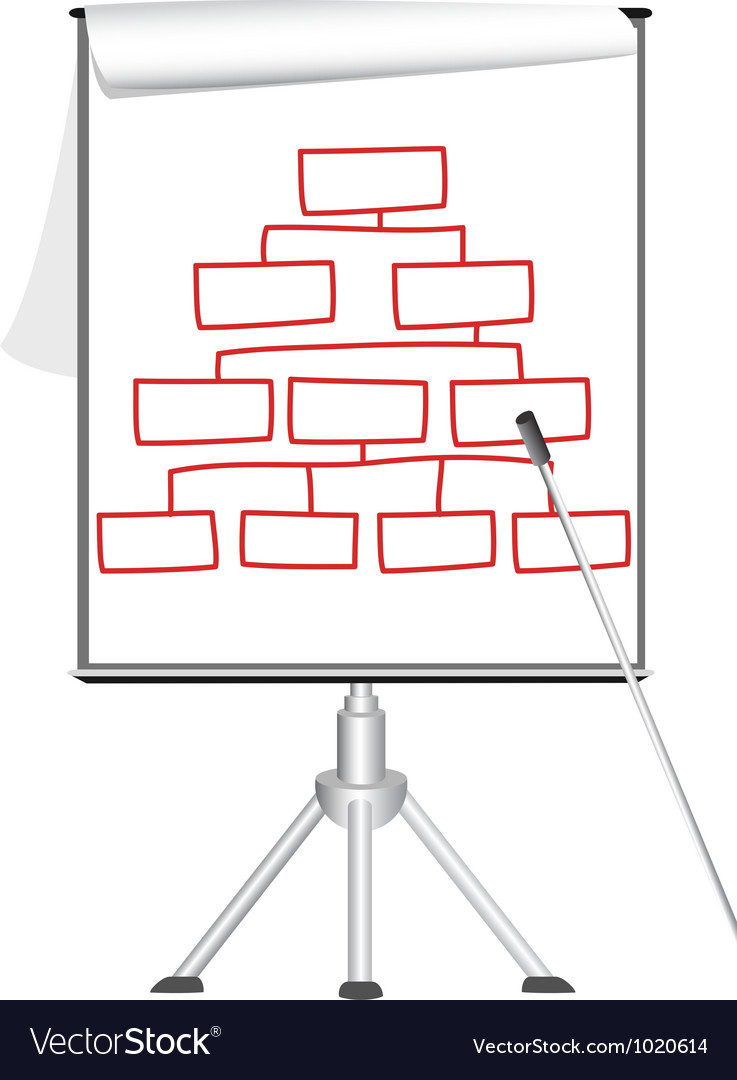 Presentation flip chart on tripod vector | Price: 1 Credit (USD $1)