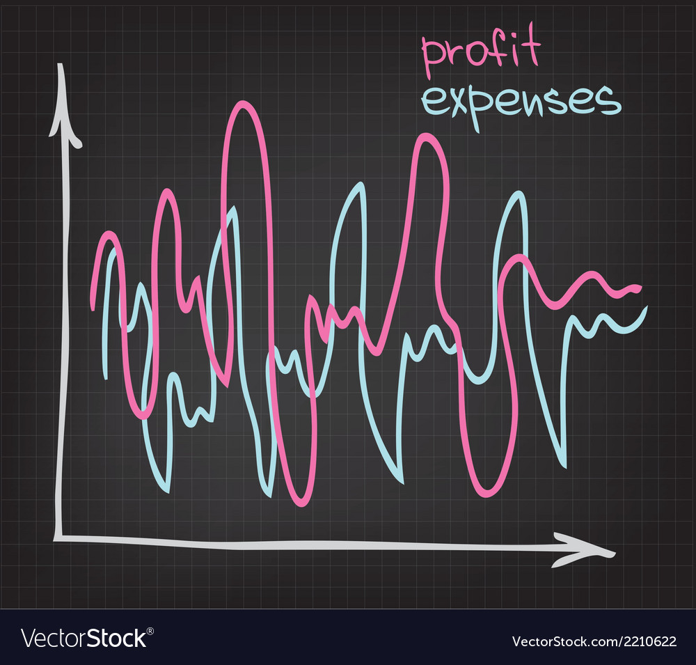 Revenue expenses vector | Price: 1 Credit (USD $1)