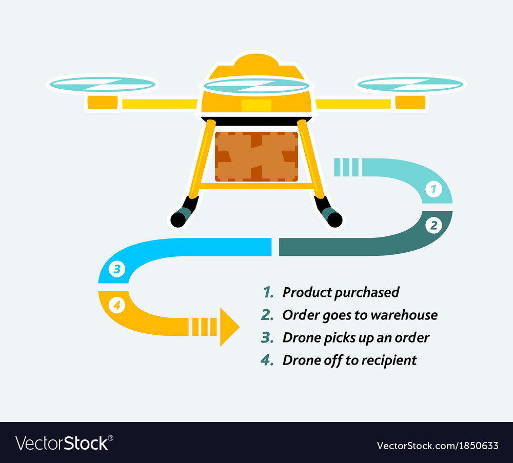 Drones delivery vector | Price: 1 Credit (USD $1)