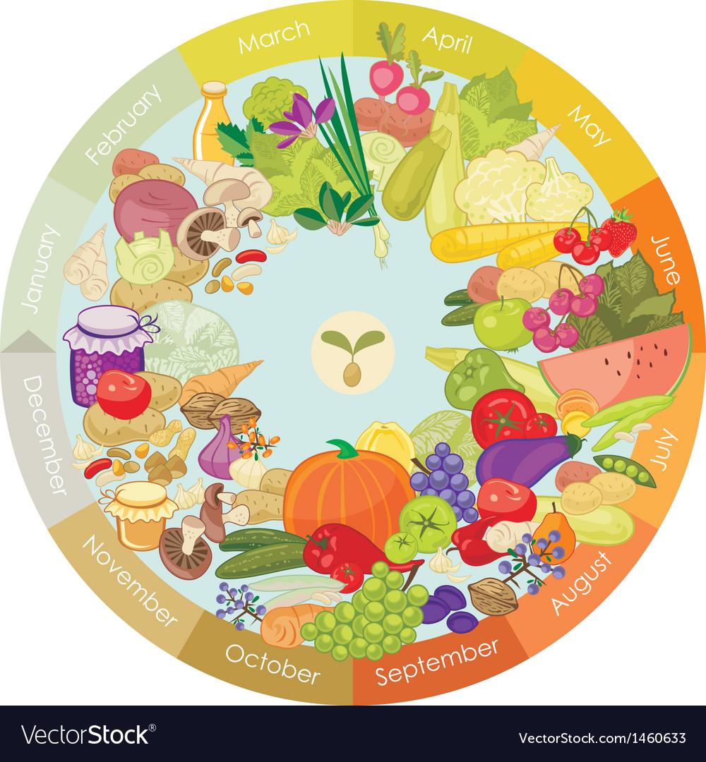 Vegan calendar vector | Price: 3 Credit (USD $3)