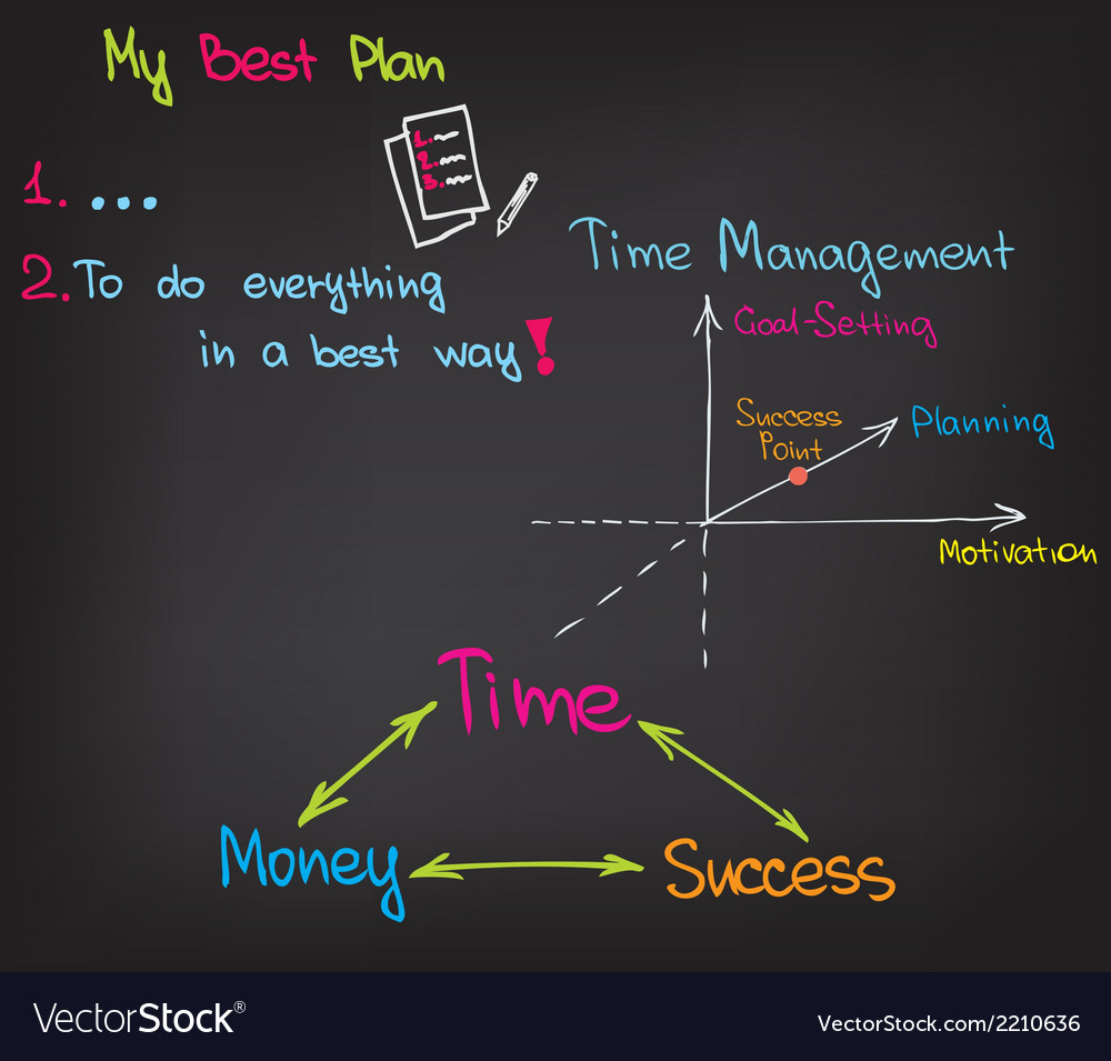 Time money success vector | Price: 1 Credit (USD $1)