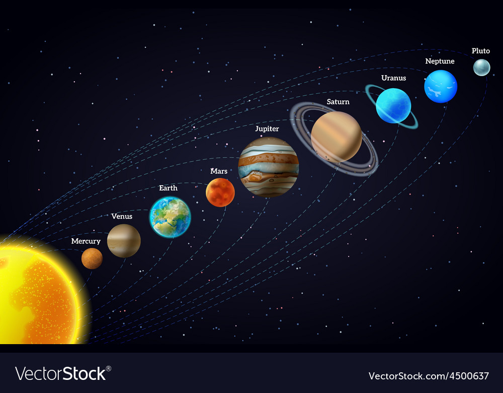 Solar system astronomy banner vector | Price: 1 Credit (USD $1)