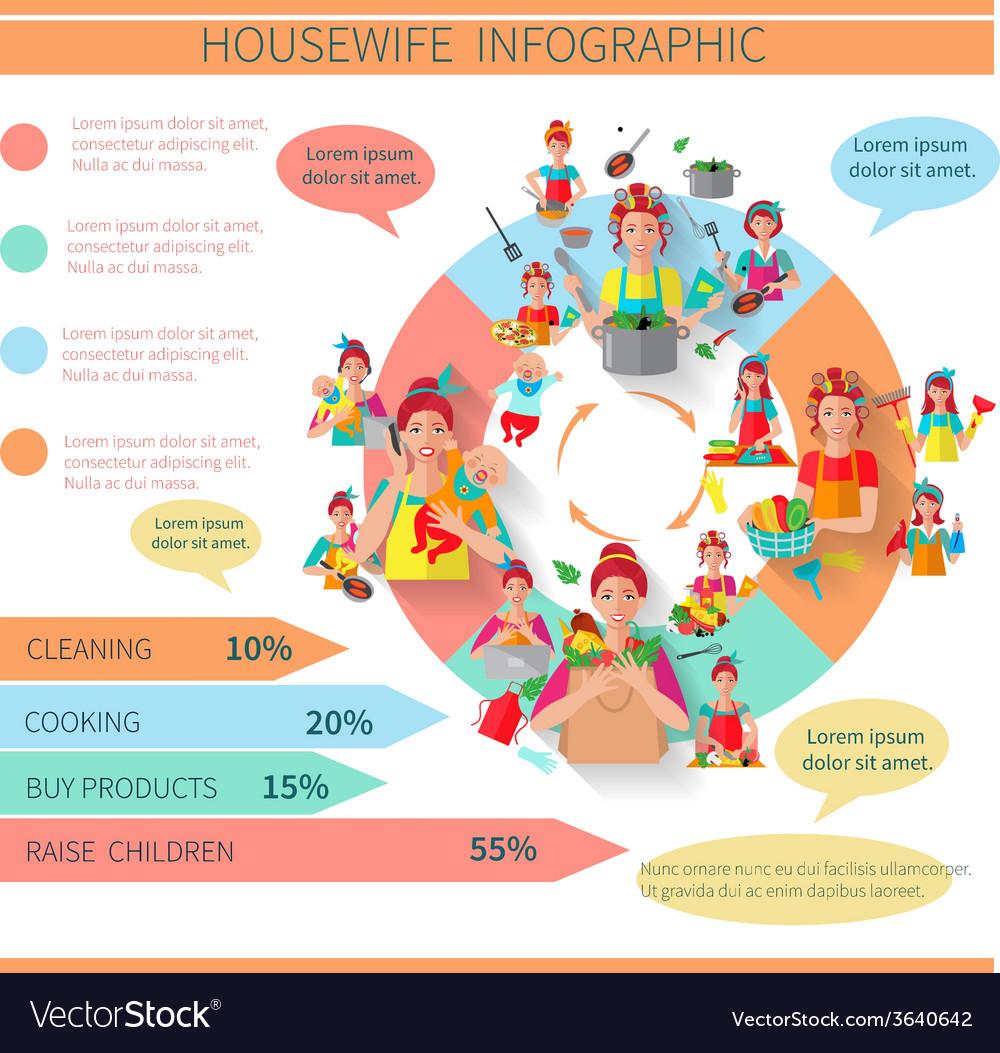 Housewife infographics set vector | Price: 1 Credit (USD $1)