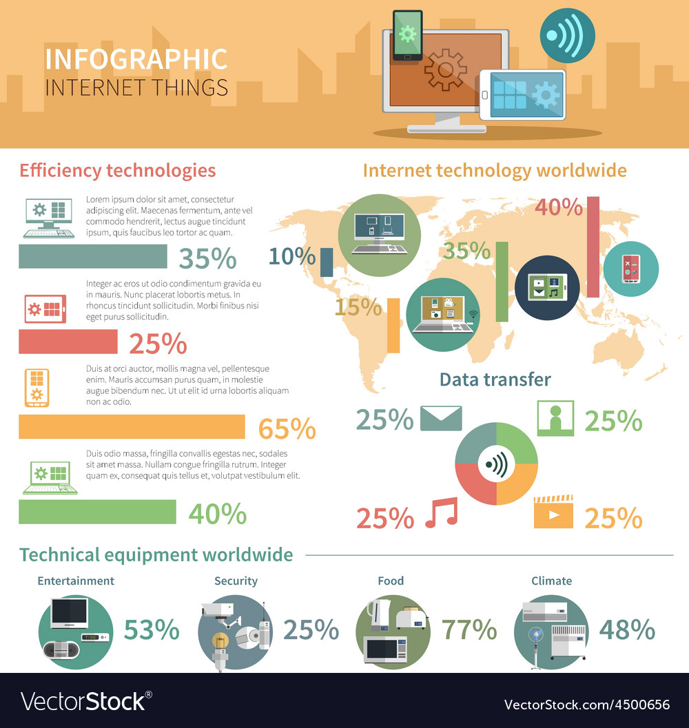 Internet of things infographic poster vector | Price: 1 Credit (USD $1)